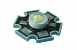 LED行业应用
